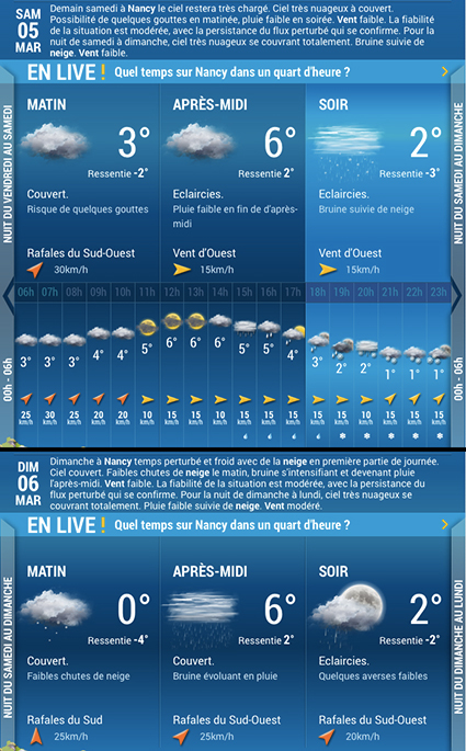 Meteo-Nancy