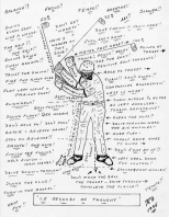 everything-you-should-be-thinking-about-in-perfect-golf-swing-illustration